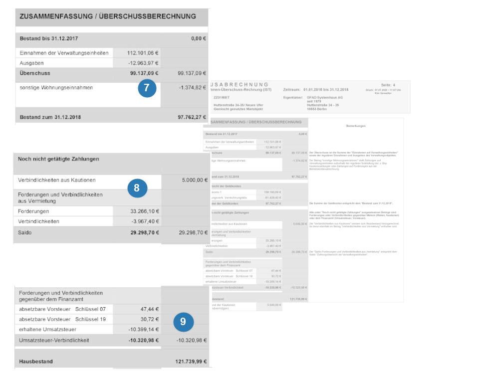 Zusammenfassung der Hausabrechnung