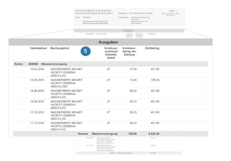 Ausgaben-Darstellung der Hausabrechnung (detailliert)