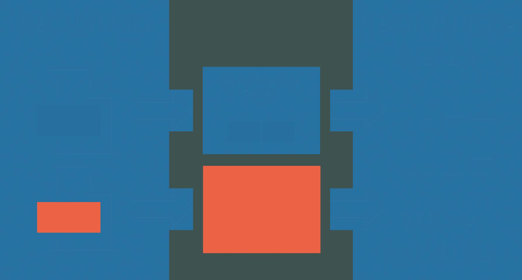 E-Rechnung - ZUGFeRD vereint XML und PDF